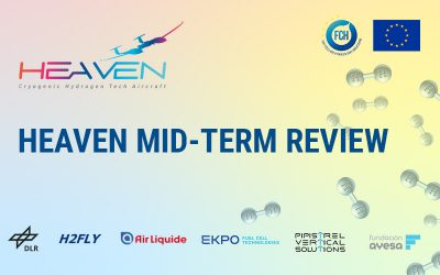 HEAVEN mid-term review